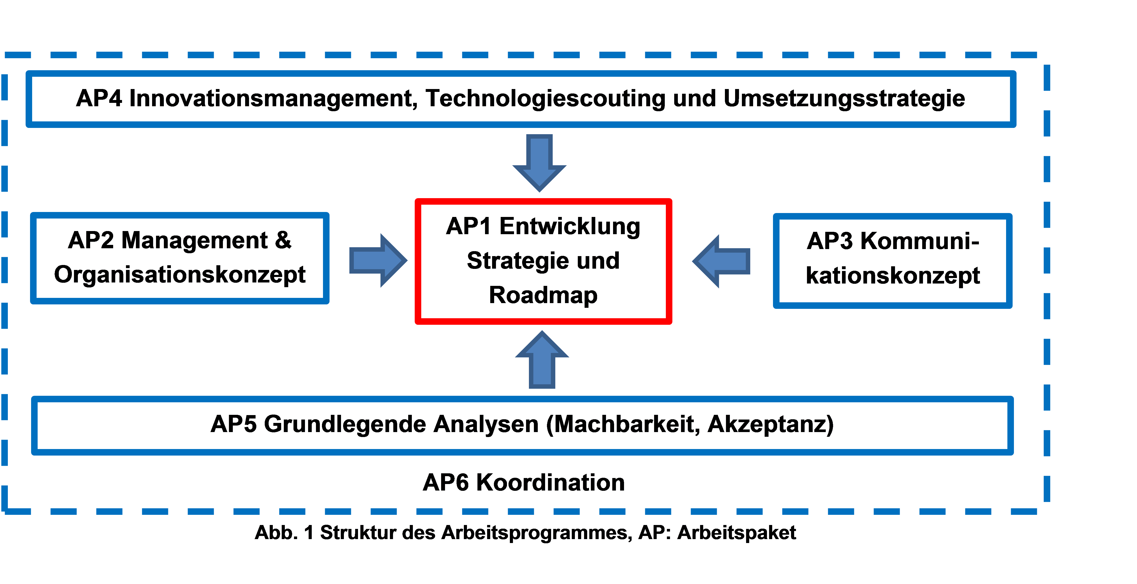 aps_fast_strategy_1