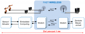 wireless1